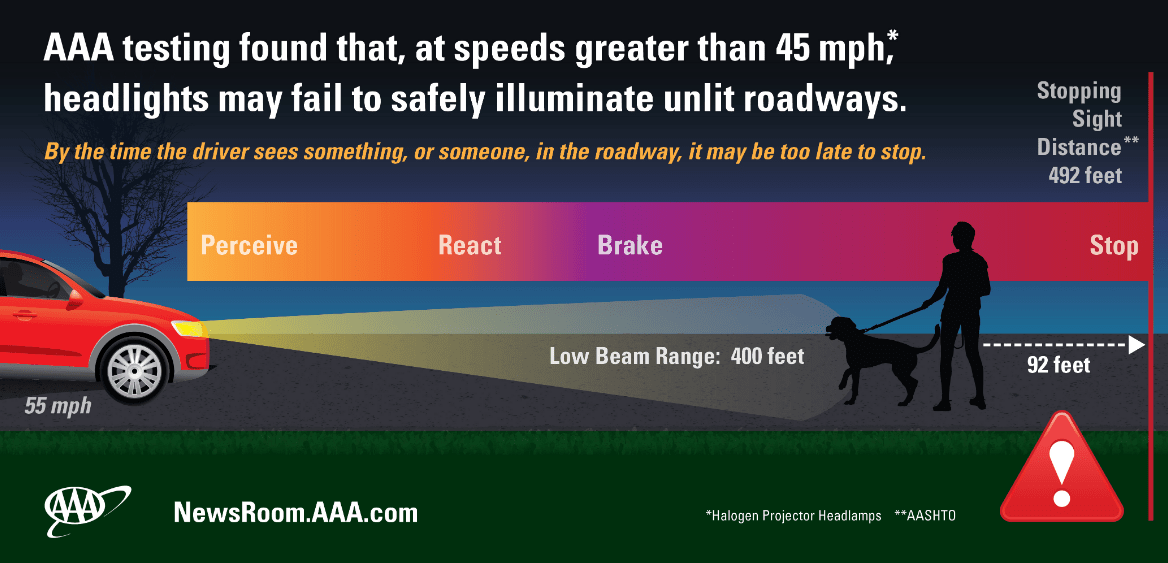 WHEN SHOULD YOU REPLACE YOUR headlights?